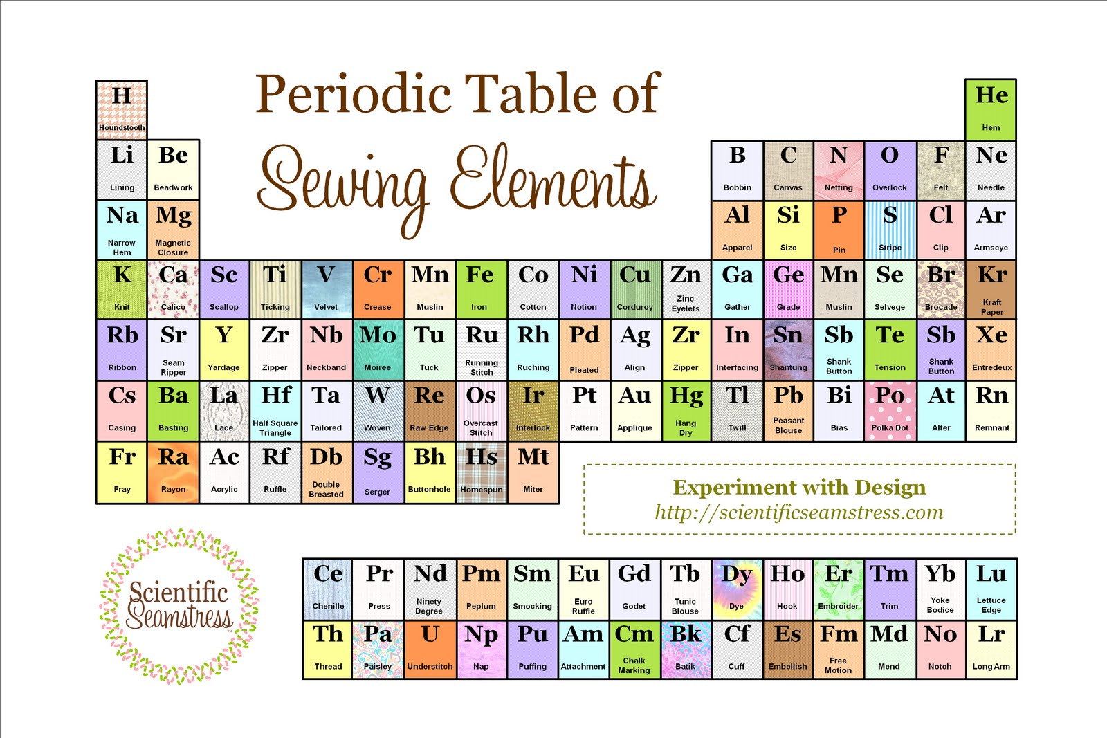 Butterfly jungle periodic table of sewing periodic table of sewing gamestrikefo Images