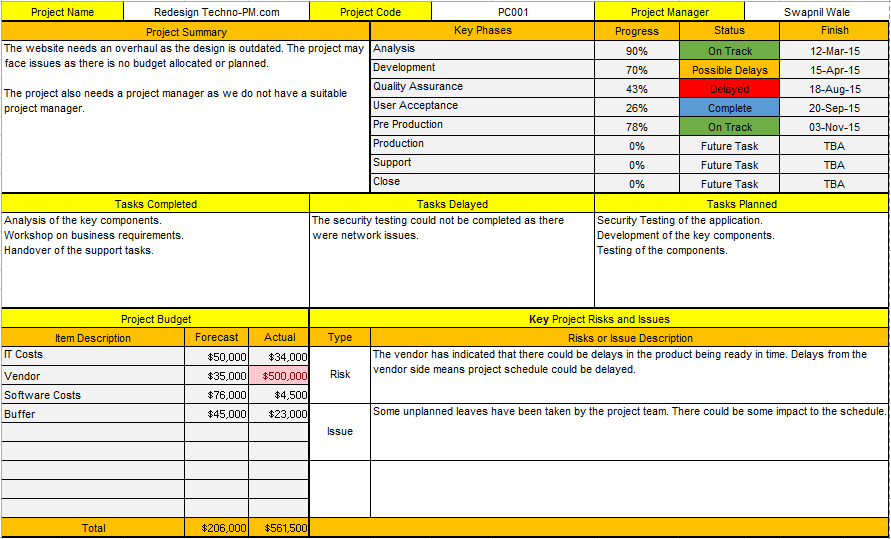project status report template excel one page report