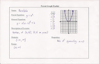 how to find the axis of symmetry in standard form