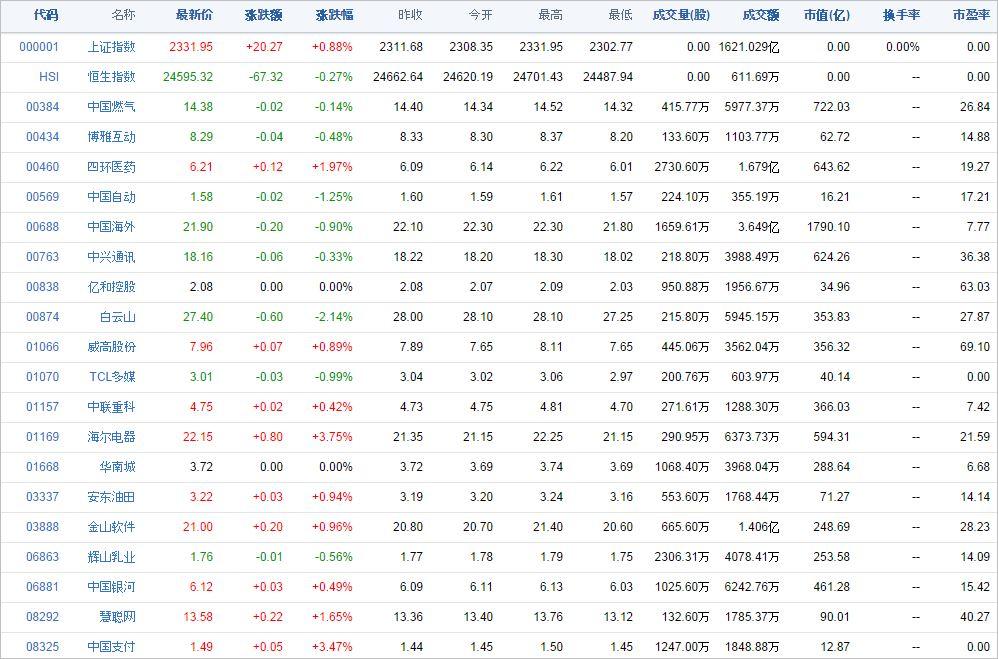 中国株コバンザメ投資ウォッチ銘柄watch20140912