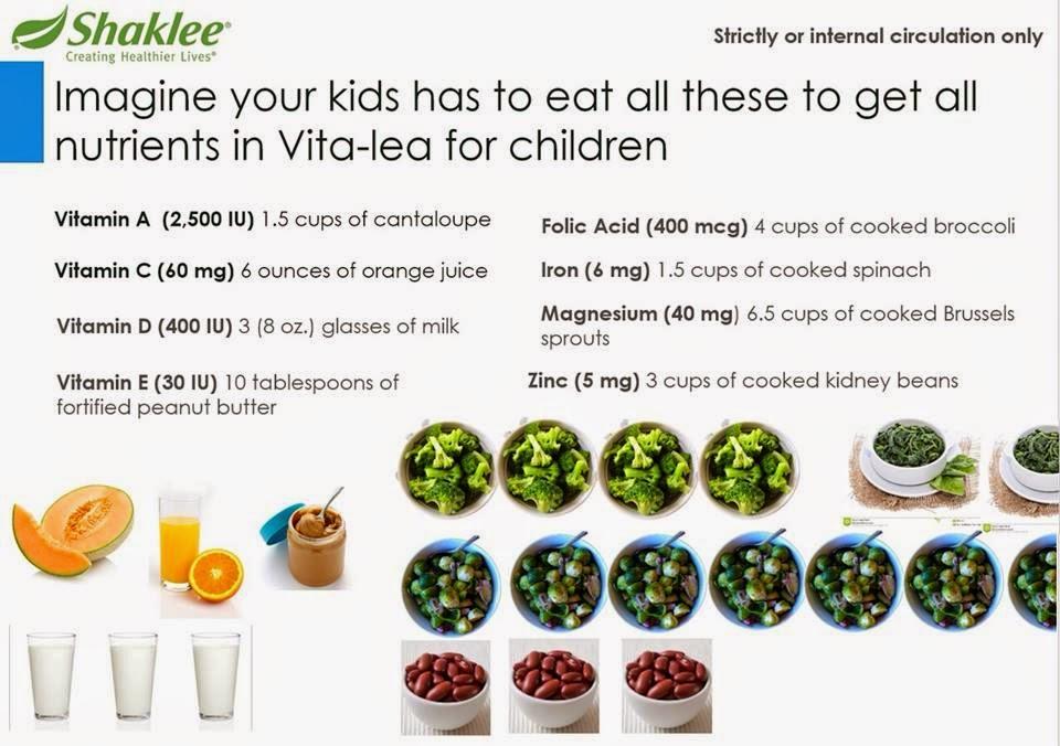 makanan tambahan kanak-kanak