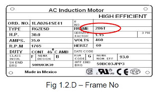Power systems loss electric motor frame size standard for Ac motor frame size chart