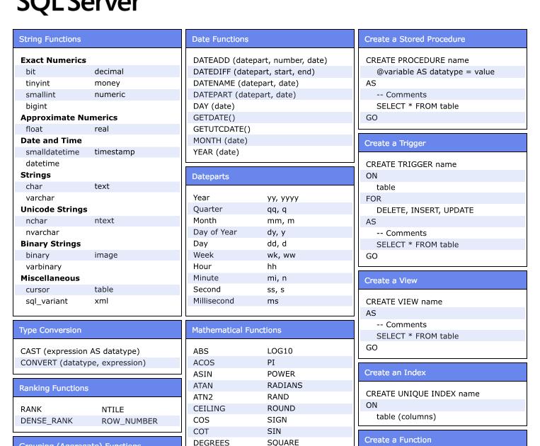 SQL Server 2017 - general availability release (October 2017)