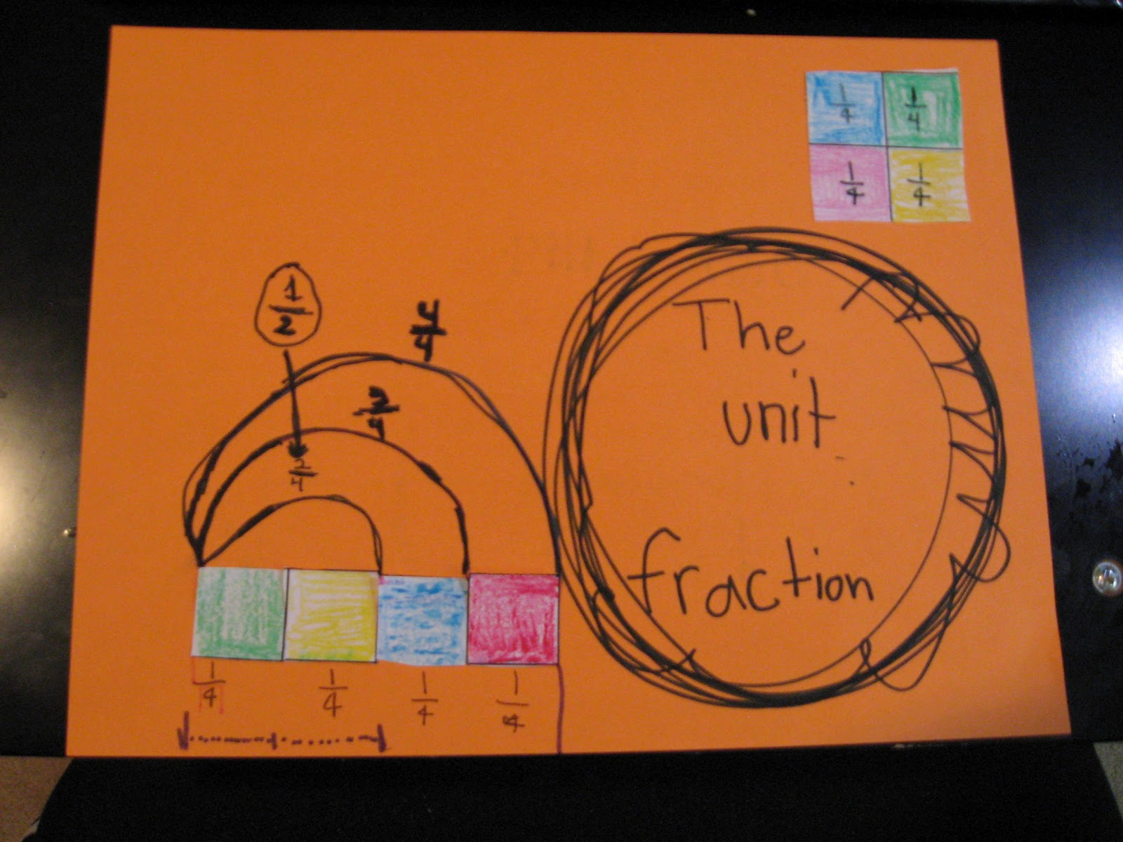 Fraction Number Line 0 1 They all nodded and wrote 1/2