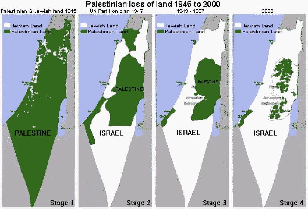 Palestinian loss of land 1946 to 2000