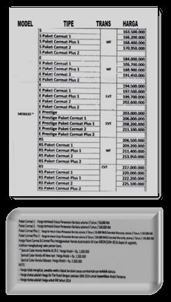 Harga dan Paket Kredit Cermat Mobil Honda Mobilio