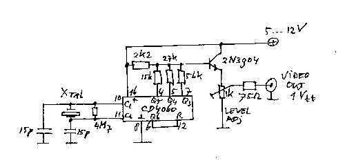 ron u0026 39 s radio corner   diy video pattern generator