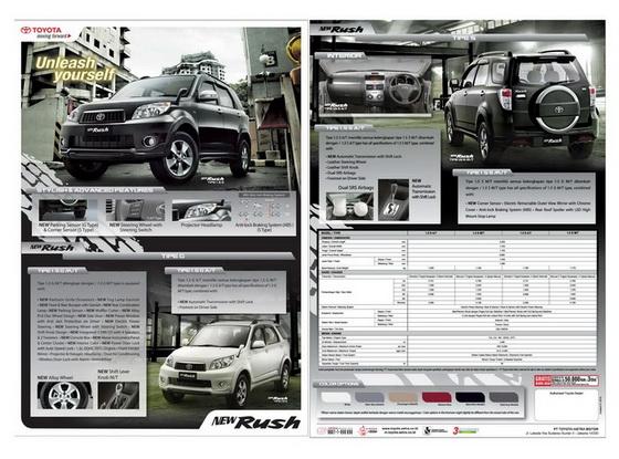 Aksesoris Toyota Rush 2014 Autos Post