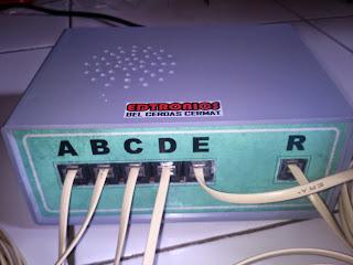 Bel Cerdas Cermat Edtronics
