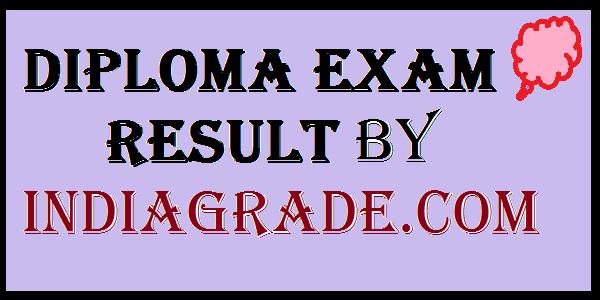Diploma Results 2015