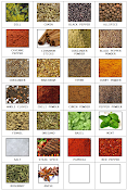 Spice jar labels and templates to print free