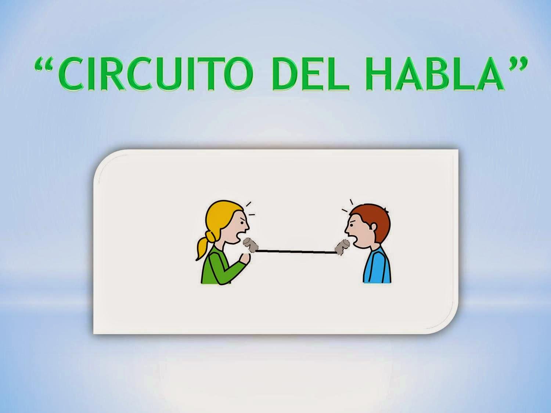 Circuito Del Habla : Holis presentación de procesos comunicación y circuito