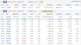 中国株コバンザメ投資ウォッチ銘柄watch20131007