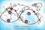 Earth Chakras
