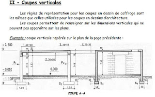 Comment dessiner une fondation en b timent outils for Coupe verticale d un batiment