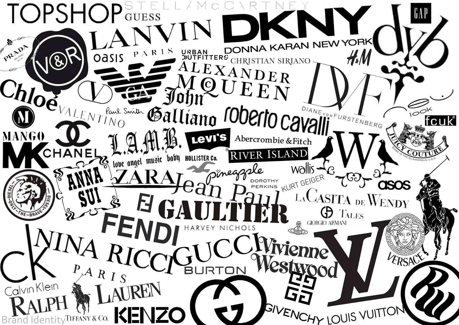 popular clothing brands fashion and designers