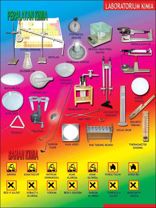 Alat Peraga sma,dak sma 2013,produk dak sma 2013,dak smk 2013,dak sma 2013,alat lab ipa sma,alat lab kimia sma,laboratoriujm  kimia sma,laboratoriujm  kimia smk dak sma, dak smk, juknis dak smk, rab dak sma, rab dak smk 2013, jual alat lab ipa sma, alat lab ipa sma, laboraotium ipa sma, laboratorium ipa smk, lab smk, lab sma,
