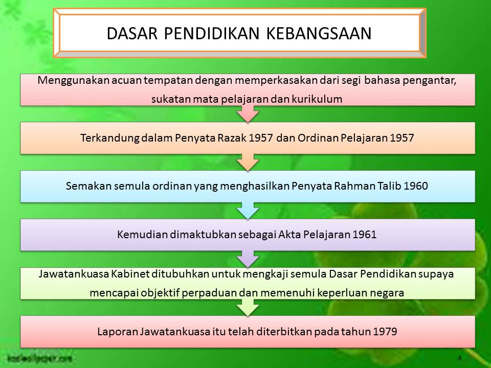 razak report vs rahman talib report To what extent have razak & rahman talib reports affected the direction of the national education system from my points of view, there are a few things that from both of the reports give an impacts to our education today introducing the bahasa melayu as the national language and as a medium of the.