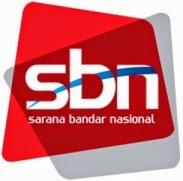 Lowongan Kerja PT Sarana Bandar Nasional (Pelni Group) - Desember 2014