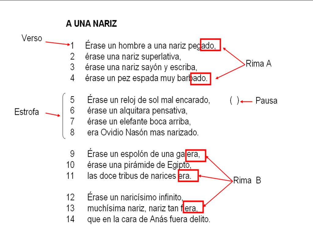 Ejemplos De Versos En Un Poema