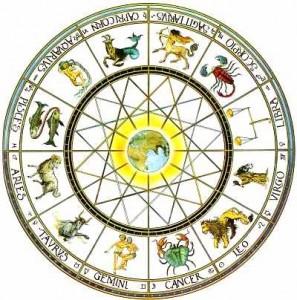 Ramalan Bintang Zodiak Terbaru Desember 2012 - 2013