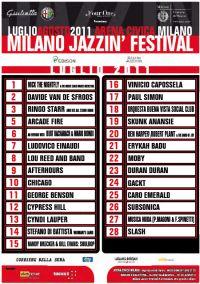Milano Jazzin Festival 2011