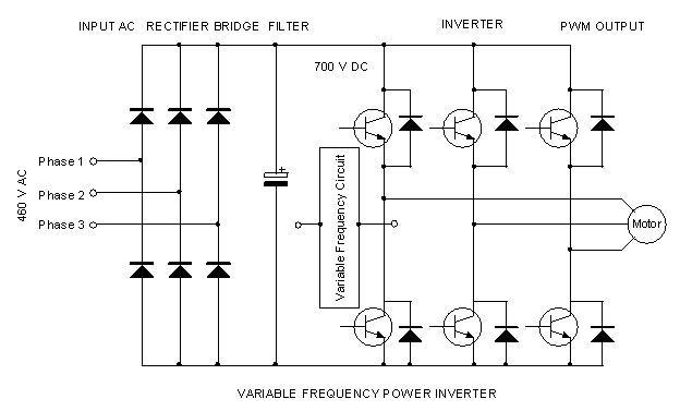 Ac    Motor Control Circuit      Ac    Motor Kit Picture