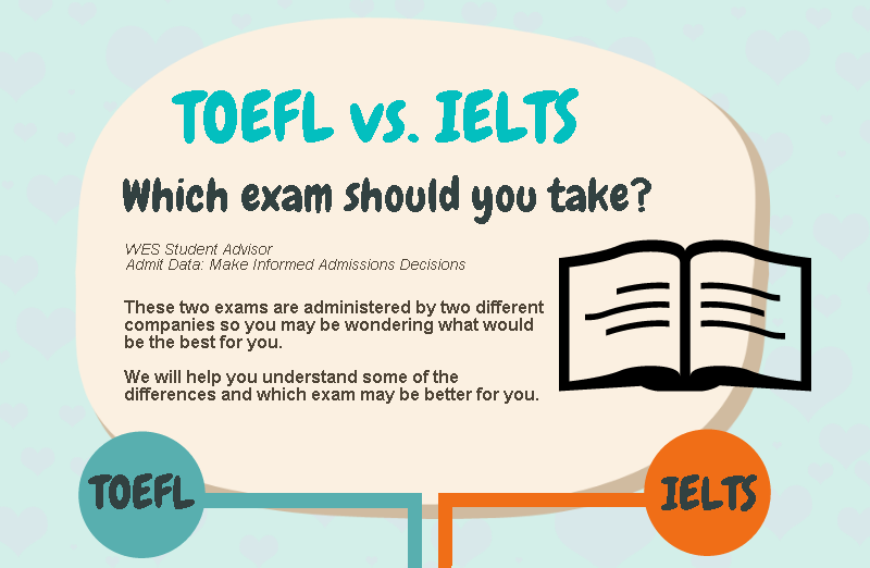 Which is better-IELTS or TOEFL?
