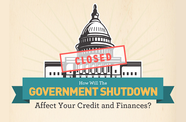 closed business government shutdown effecting marketers