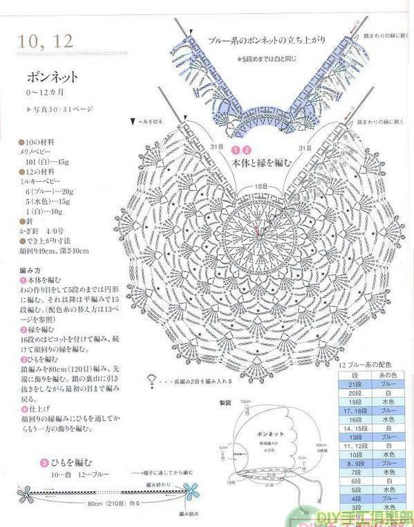 Knitting Pattern Diagrams : poncho and hat with diagram pattern knitting and crochet