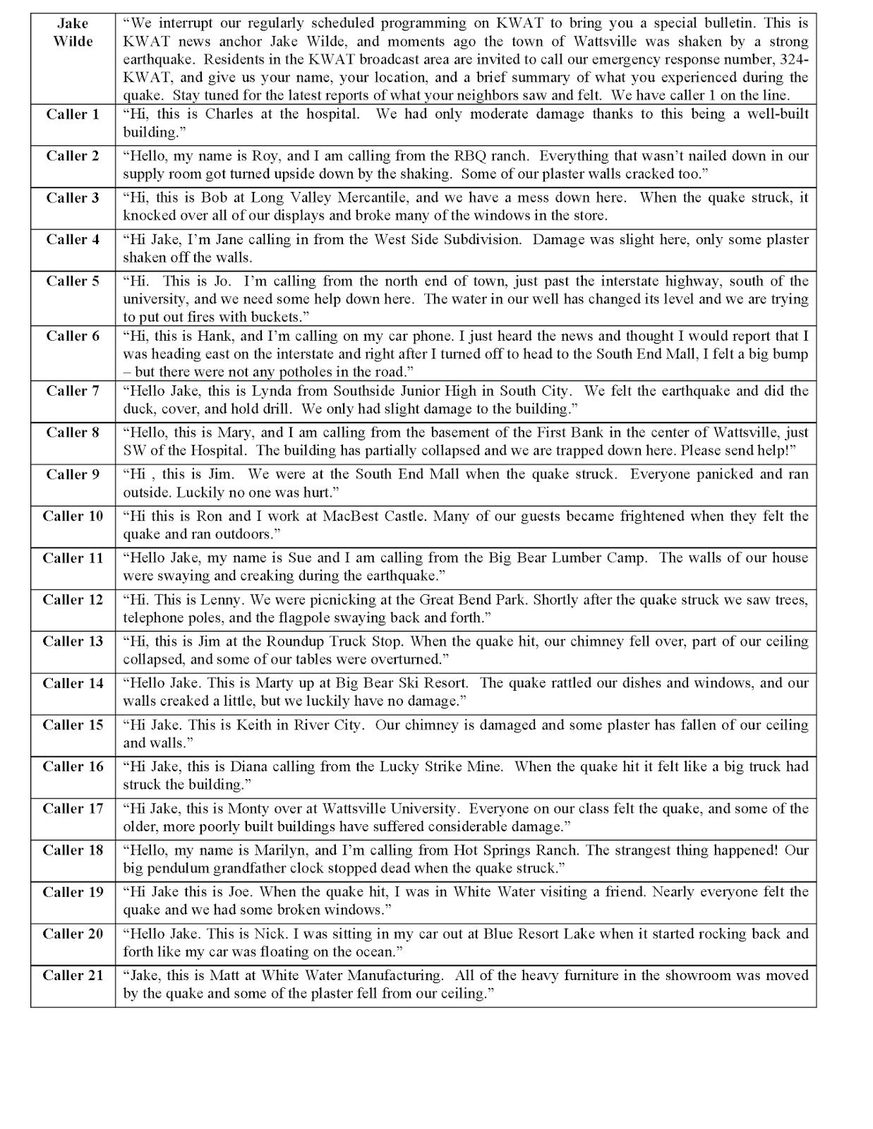 Earthquake Vocabulary Worksheet Answers - Adriaticatoursrl