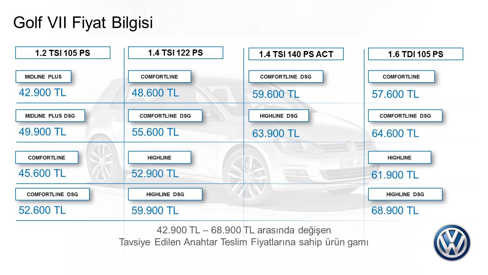 selim erkek otomobil test: yeni vw golf 7 fiyatları belli oldu!