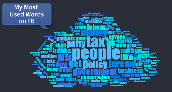 Which words do you use most on Facebook?