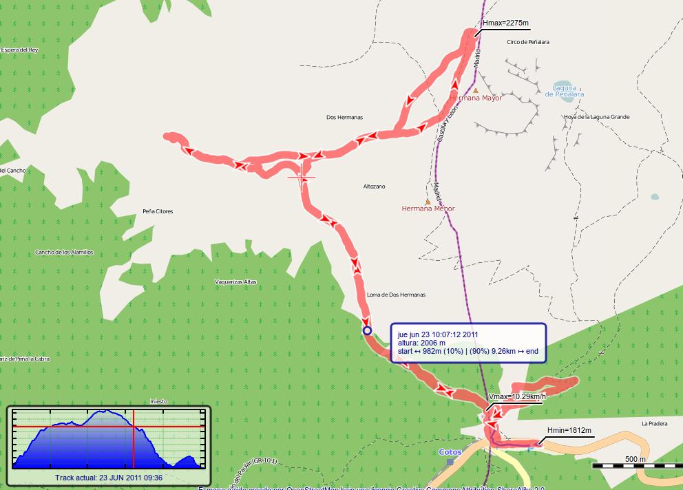 Rutas y excursiones: Subida a Peñalara con raquetas