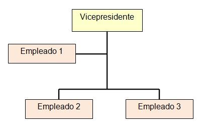 El diseno organizacional como criterio administrativo