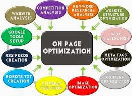 Optimisasi SEO onpage