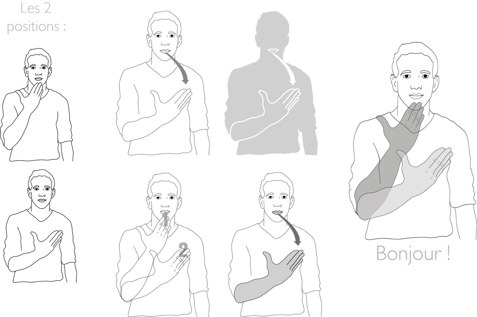 Bien connu Étude : comment représenter la gestuelle de la langue des signes  UO57