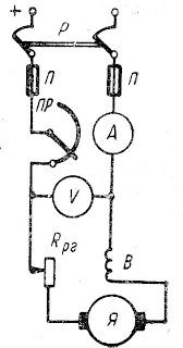 Принципиальная схема двигателя последовательного возбуждения
