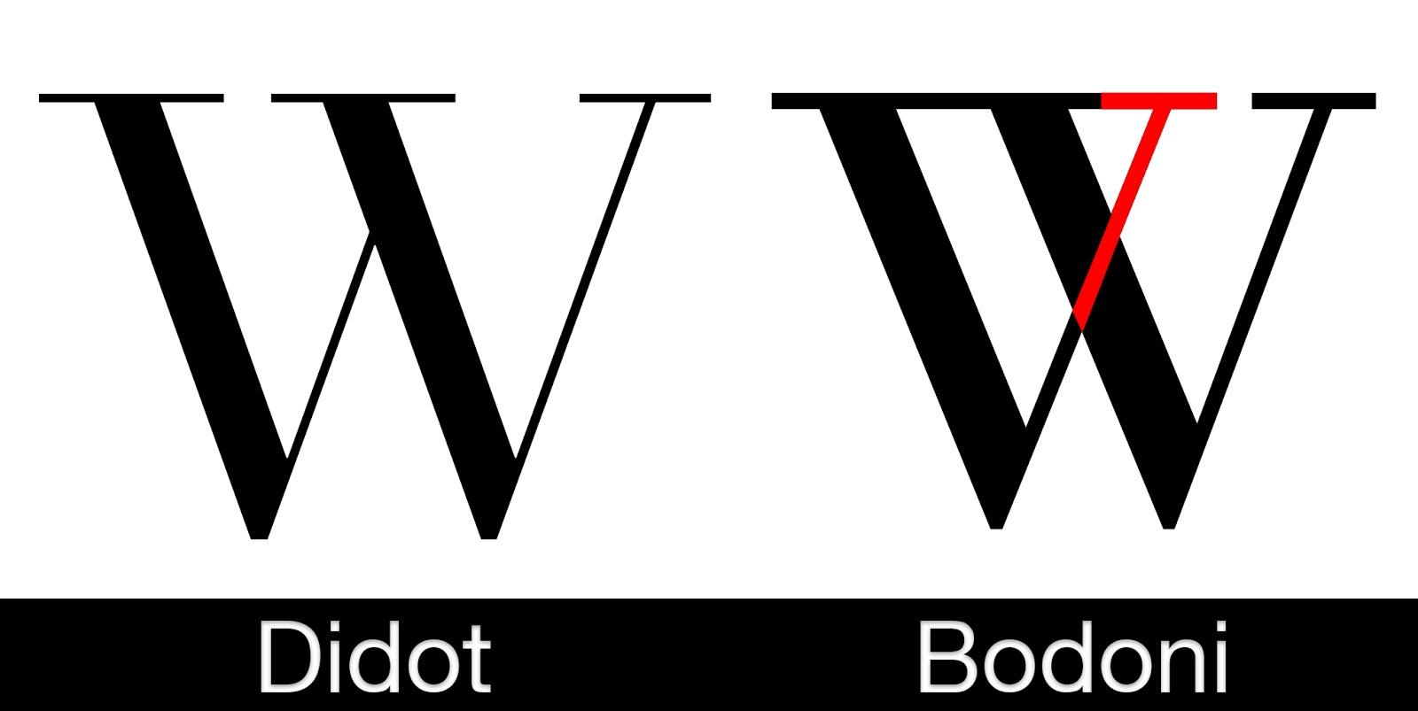 UD 4 B Comparativa de fuentes serif   Tipografía 2ºESDG