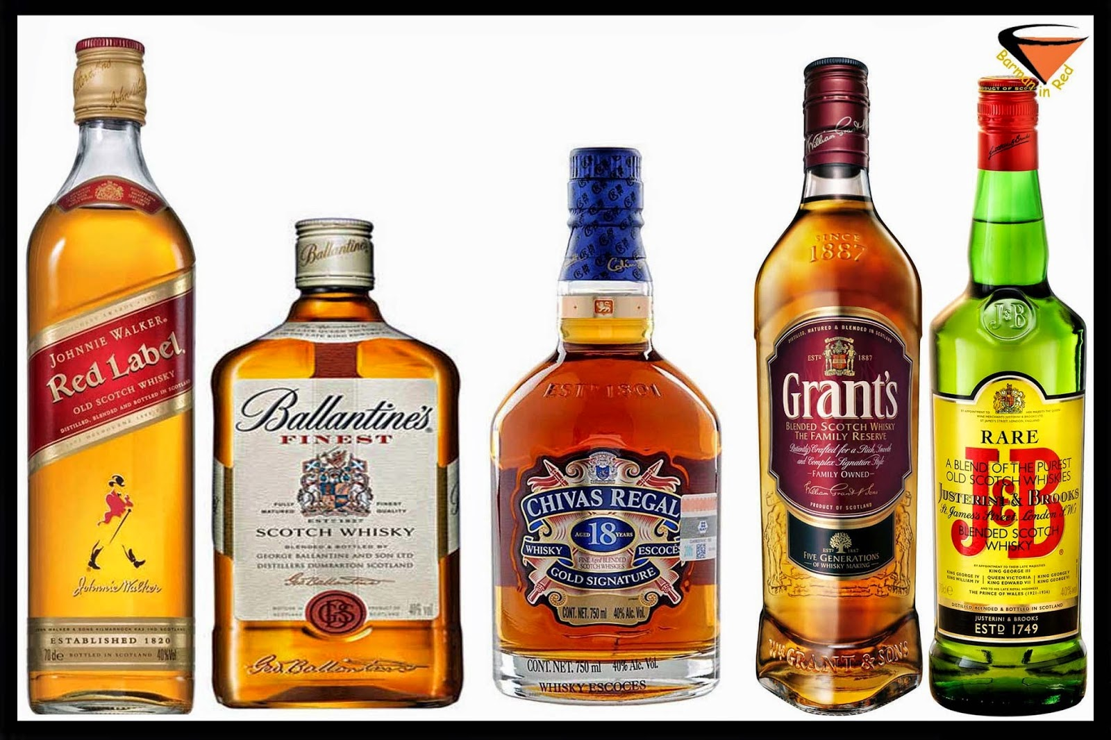 10 whiskies