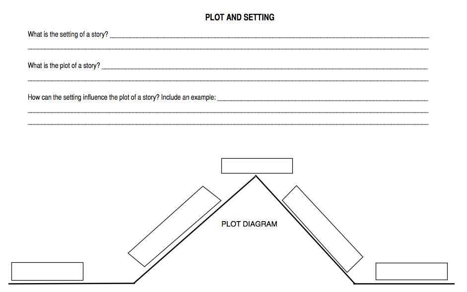 Blank Plot Diagram Plot diagram mini-poster
