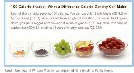 the ultimate volumetrics diet pdf