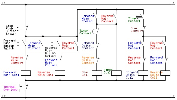 control circuit of a star delta or wye delta forward reverse reversing motor starter wiring diagram electrical schematic diagram for the control circuit of a forward reverse star (wye) delta