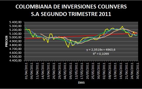 Últimas Noticias de Economía y Negocios de Colombia y el Mundo