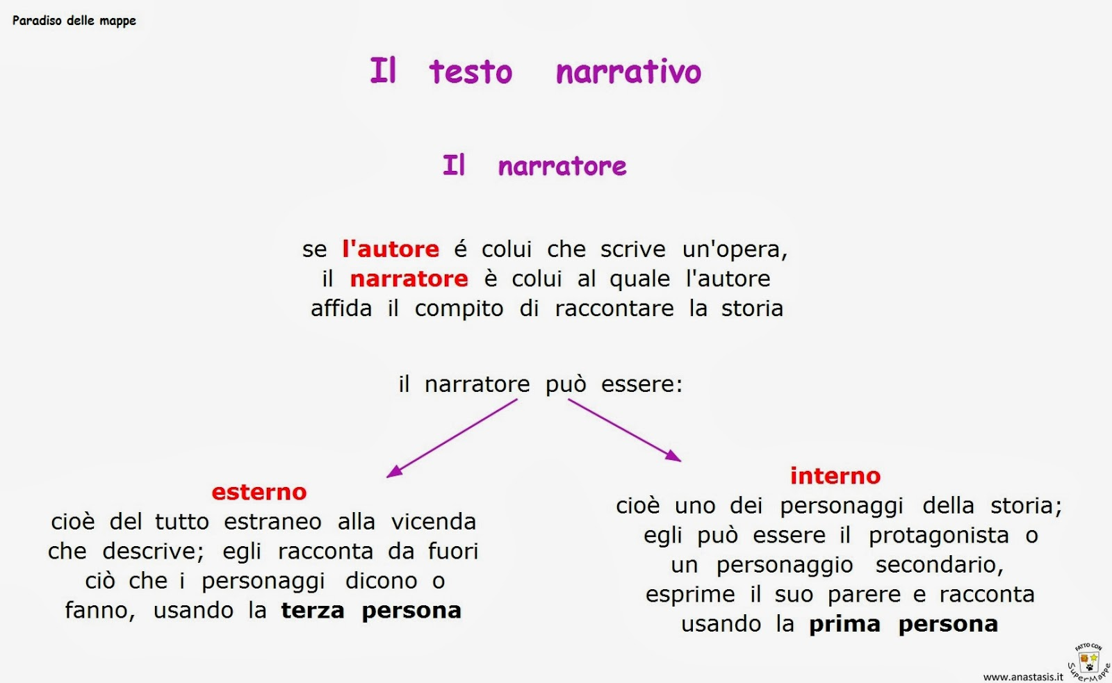 Paradiso delle mappe il testo narrativo il narratore - Testo prima o poi gemelli diversi ...