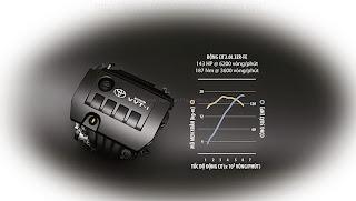 dong co Corolla Altis 1.8G CVT 2014