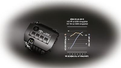 động cơ mạnh mẽ của toyota Corolla Altis 1.8G CVT 2014