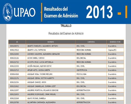Resultados Examen de Admisión UPAO Piura 2013 I 19 de diciembre