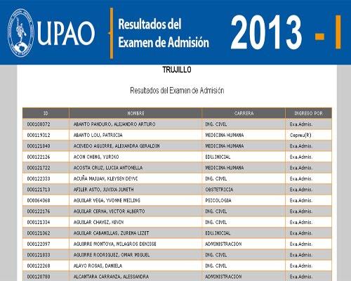 Resultados Examen de Admisión UPAO Trujillo 2013 I 16 de diciembre