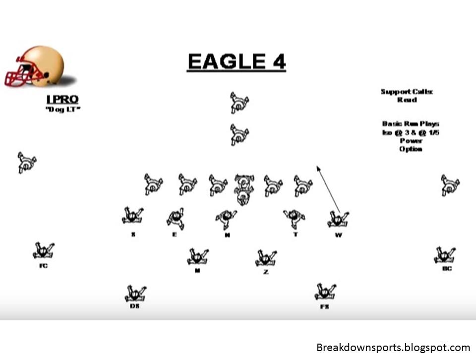 breakdown sports  don brown  coaching primer